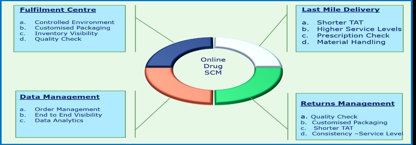 online_drug_holisol