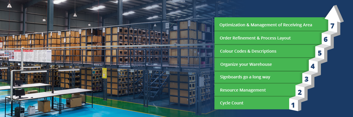 Increase Warehouse Operational Efficiency In 7 Steps