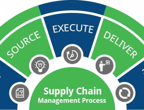 Supply Chain Management Process : Five key steps for building excellence