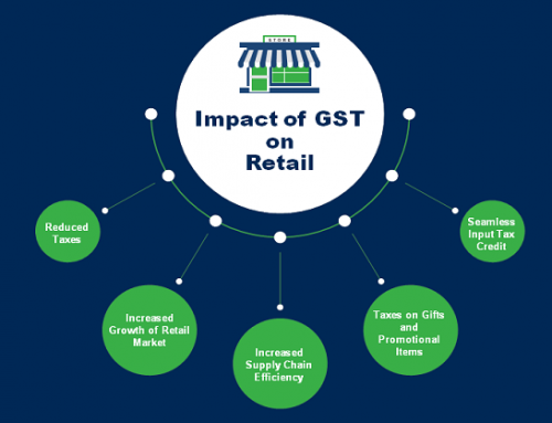 How Significant will be the Impact of GST on Retail?