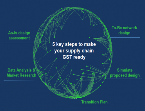 Are You Ready For GST Implications On Supply Chain?
