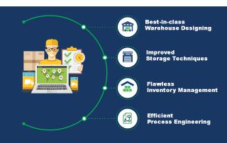 How 3PL Enhance Warehousing (1)