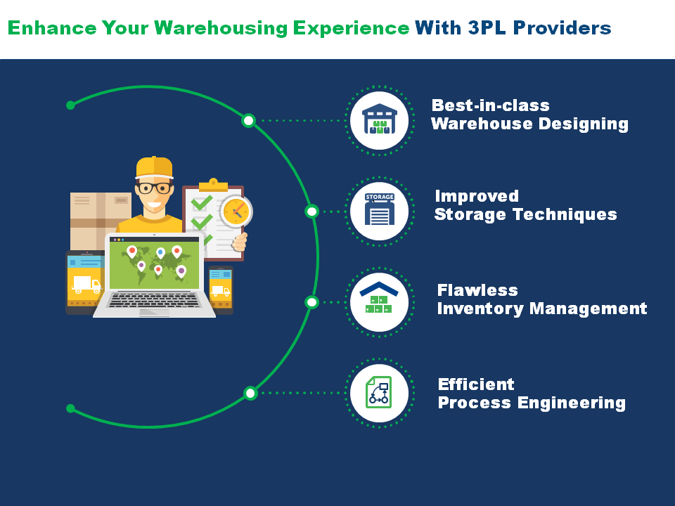How 3PL Enhance Warehousing (1)