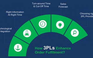 3PL providers