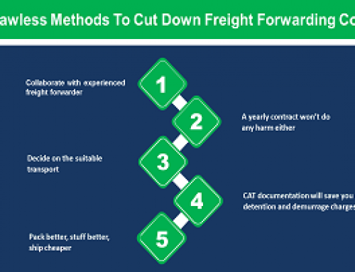 5 Flawless Methods To Cut Down Freight Forwarding Costs