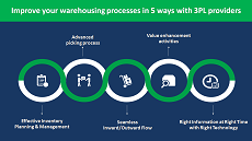 warehousing processes