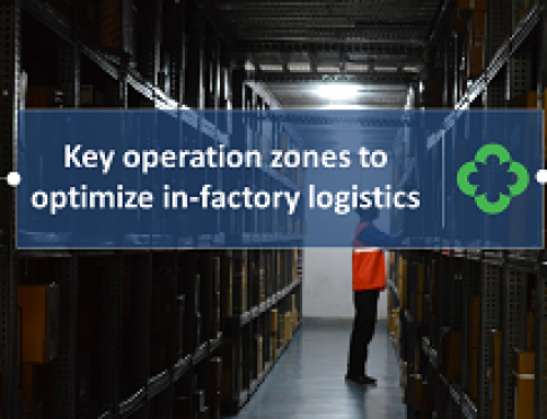 Key Operation Zones To Optimize In-factory Logistics