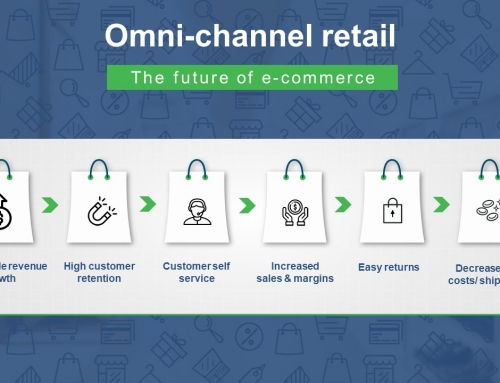 Omni-channel Retail- The Future of E-commerce